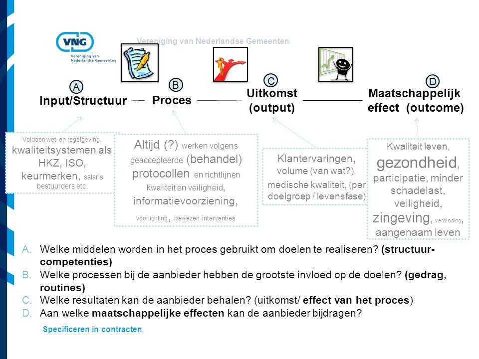 Vereniging van Nederlandse Gemeenten Specificeren in contracten A.Welke middelen worden in het proces gebruikt om doelen te realiseren? (structuur- co