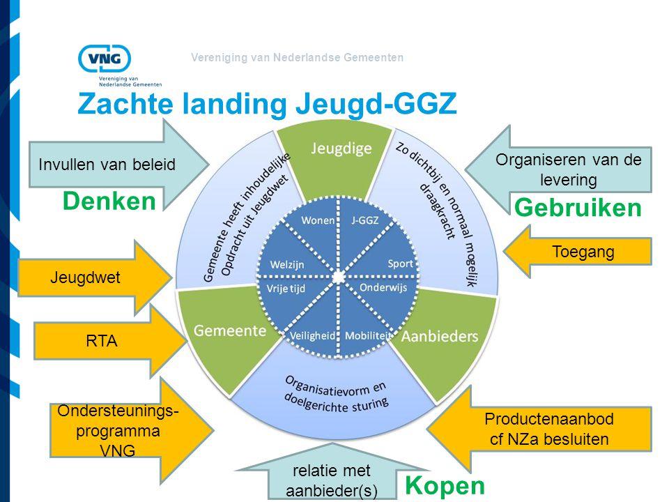 Vereniging van Nederlandse Gemeenten Zachte landing Jeugd-GGZ Invullen van beleid Organiseren van de levering relatie met aanbieder(s) Kopen Denken Ge