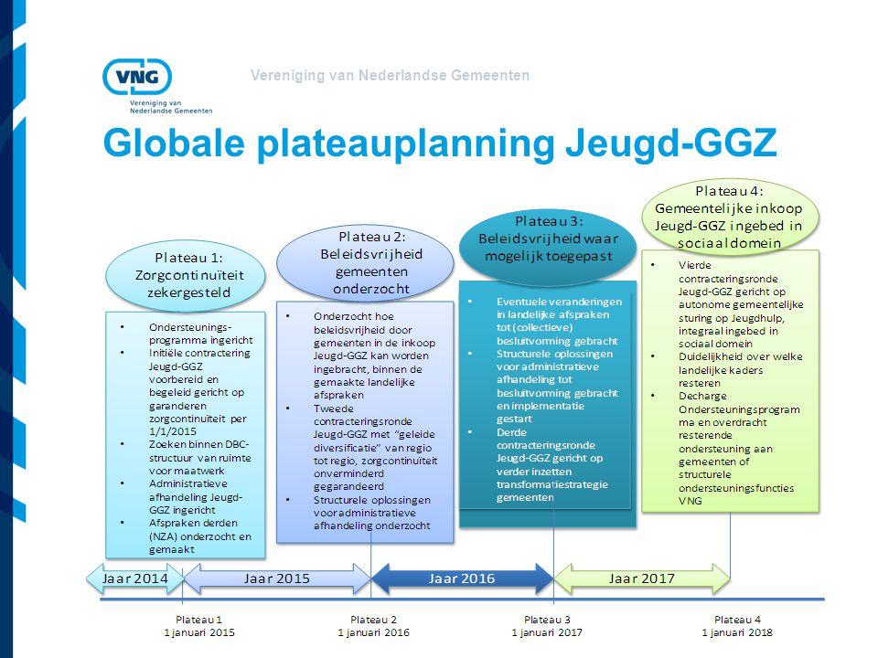 Vereniging van Nederlandse Gemeenten Globale plateauplanning Jeugd-GGZ