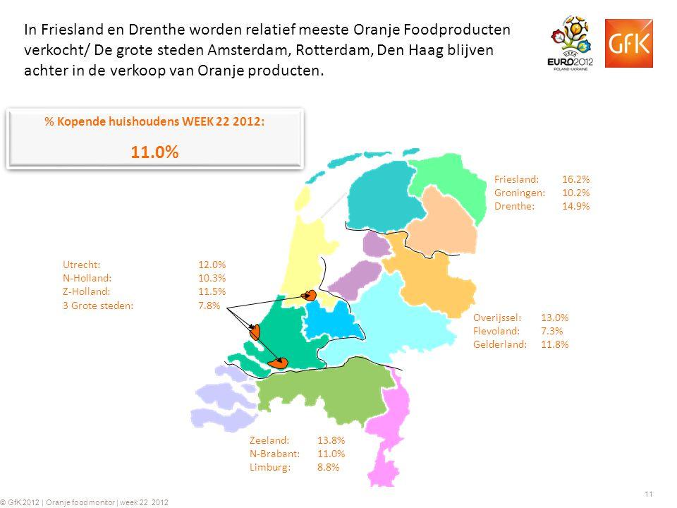 11 © GfK 2012 | Oranje food monitor | week 22 2012 % Kopende huishoudens WEEK 22 2012: 11.0% % Kopende huishoudens WEEK 22 2012: 11.0% Friesland:16.2% Groningen:10.2% Drenthe:14.9% Overijssel:13.0% Flevoland:7.3% Gelderland:11.8% Zeeland:13.8% N-Brabant:11.0% Limburg:8.8% Utrecht:12.0% N-Holland:10.3% Z-Holland: 11.5% 3 Grote steden: 7.8% In Friesland en Drenthe worden relatief meeste Oranje Foodproducten verkocht/ De grote steden Amsterdam, Rotterdam, Den Haag blijven achter in de verkoop van Oranje producten.