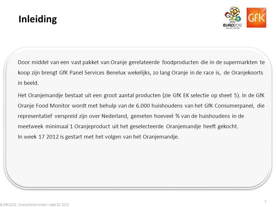 3 © GfK 2012 | Oranje food monitor | week 22 2012 Door middel van een vast pakket van Oranje gerelateerde foodproducten die in de supermarkten te koop zijn brengt GfK Panel Services Benelux wekelijks, zo lang Oranje in de race is, de Oranjekoorts in beeld.