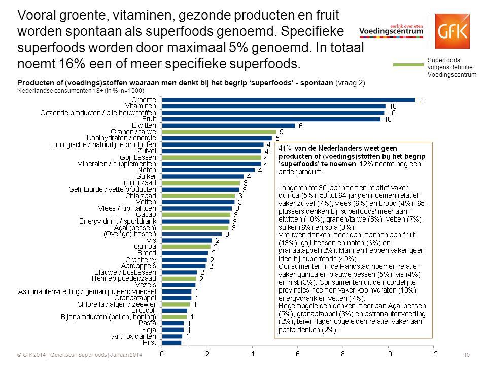 © GfK 2014 | Quickscan Superfoods | Januari 201410 Producten of (voedings)stoffen waaraan men denkt bij het begrip 'superfoods' - spontaan (vraag 2) N