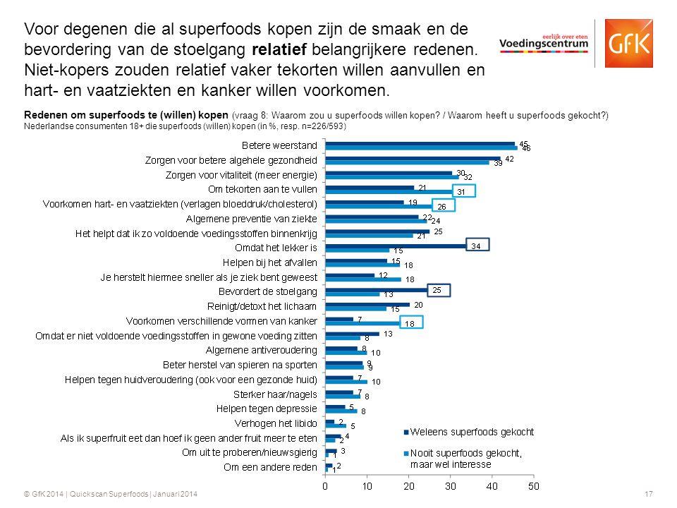 © GfK 2014 | Quickscan Superfoods | Januari 201417 Redenen om superfoods te (willen) kopen (vraag 8: Waarom zou u superfoods willen kopen? / Waarom he