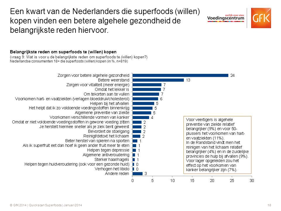 © GfK 2014 | Quickscan Superfoods | Januari 201418 Belangrijkste reden om superfoods te (willen) kopen (vraag 9: Wat is voor u de belangrijkste reden