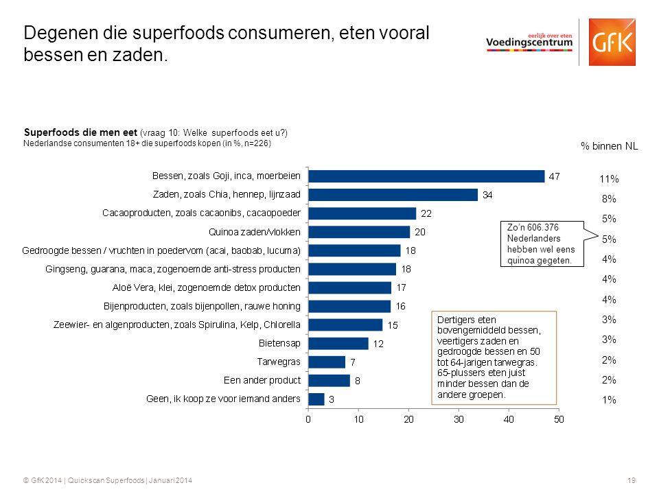 © GfK 2014 | Quickscan Superfoods | Januari 201419 Superfoods die men eet (vraag 10: Welke superfoods eet u?) Nederlandse consumenten 18+ die superfoo
