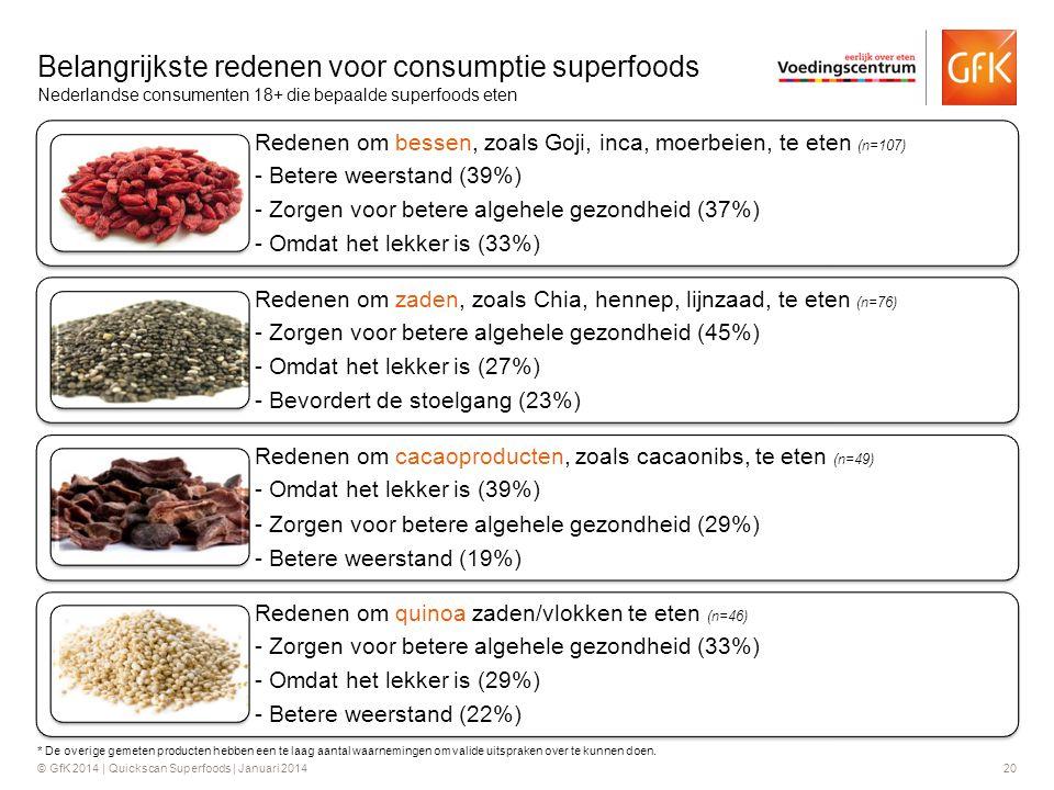 © GfK 2014 | Quickscan Superfoods | Januari 201420 Redenen om bessen, zoals Goji, inca, moerbeien, te eten (n=107) - Betere weerstand (39%) - Zorgen v