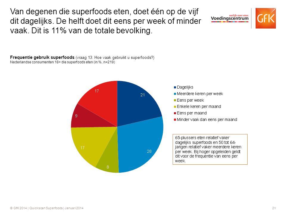 © GfK 2014 | Quickscan Superfoods | Januari 201421 Frequentie gebruik superfoods (vraag 13: Hoe vaak gebruikt u superfoods?) Nederlandse consumenten 1
