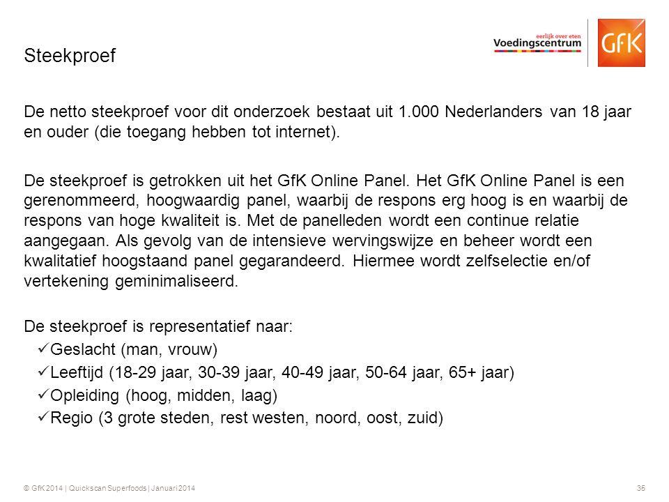 © GfK 2014 | Quickscan Superfoods | Januari 201435 De netto steekproef voor dit onderzoek bestaat uit 1.000 Nederlanders van 18 jaar en ouder (die toe