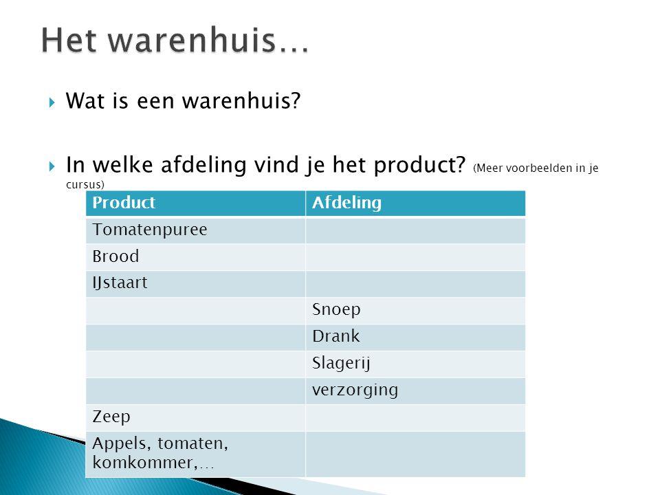  Wat is een warenhuis?  In welke afdeling vind je het product? (Meer voorbeelden in je cursus) ProductAfdeling Tomatenpuree Brood IJstaart Snoep Dra