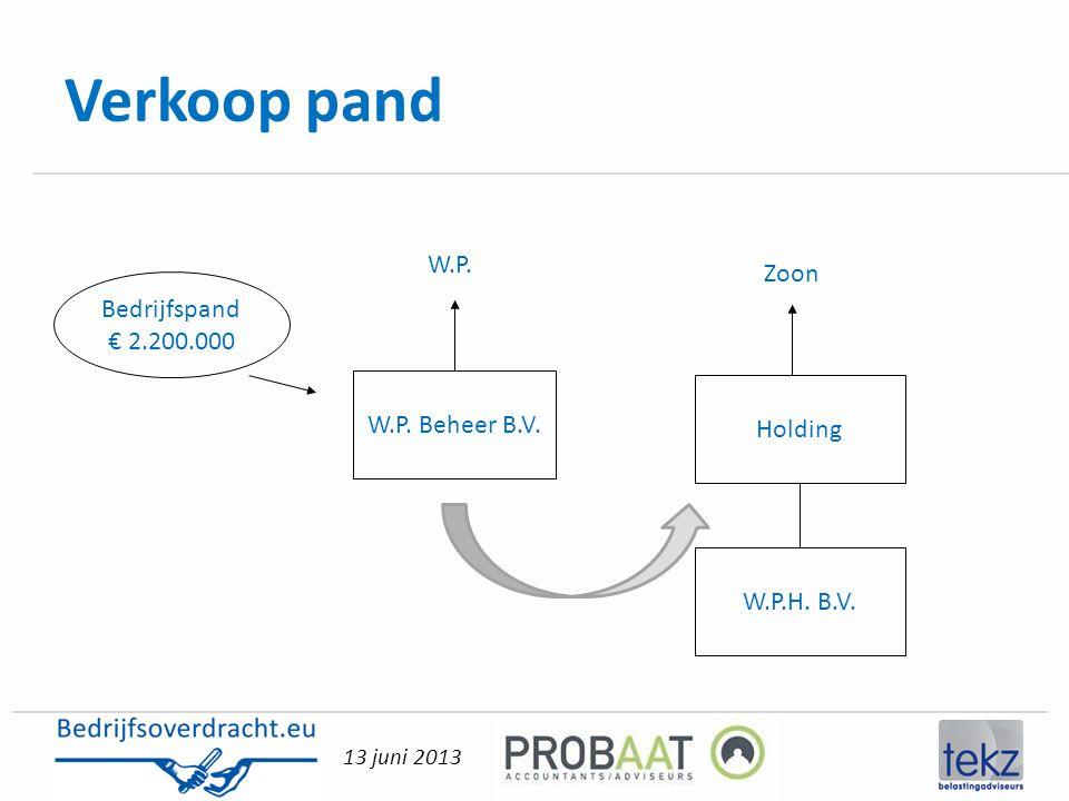 13 juni 2013 Verkoop pand Bedrijfspand € 2.200.000 W.P. Beheer B.V. Holding W.P.H. B.V. W.P. Zoon