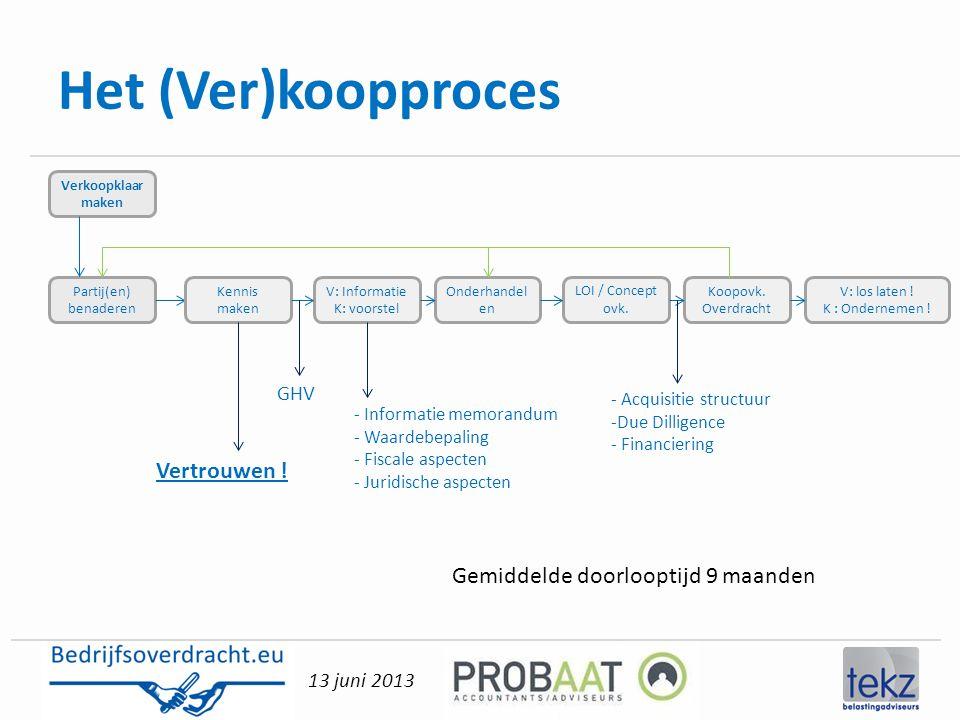 13 juni 2013 Het (Ver)koopproces Partij(en) benaderen V: Informatie K: voorstel Koopovk. Overdracht Onderhandel en LOI / Concept ovk. V: los laten ! K
