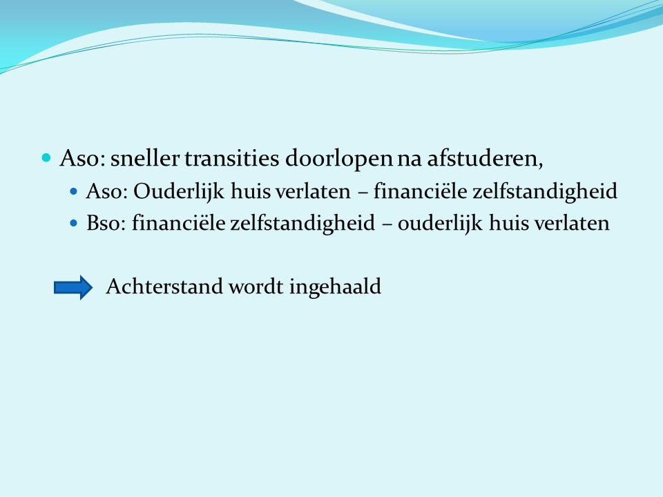  Aso: sneller transities doorlopen na afstuderen,  Aso: Ouderlijk huis verlaten – financiële zelfstandigheid  Bso: financiële zelfstandigheid – oud