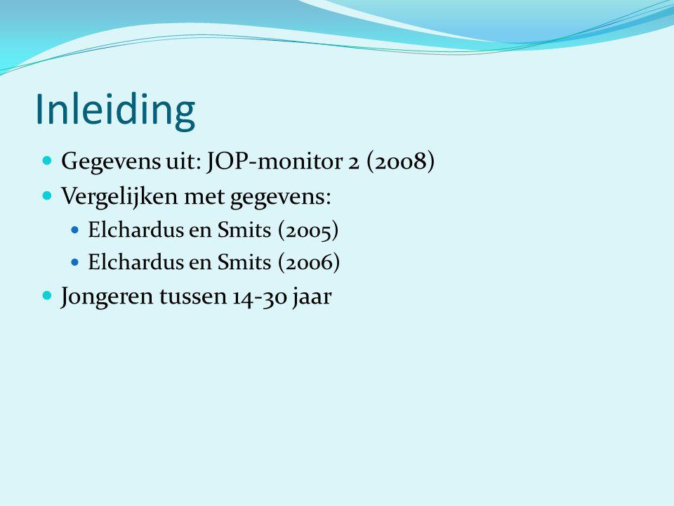 Inleiding  Gegevens uit: JOP-monitor 2 (2008)  Vergelijken met gegevens:  Elchardus en Smits (2005)  Elchardus en Smits (2006)  Jongeren tussen 1
