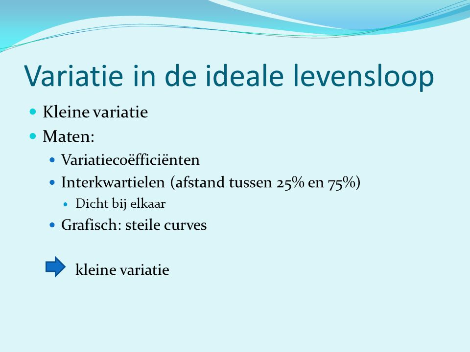 Variatie in de ideale levensloop  Kleine variatie  Maten:  Variatiecoëfficiënten  Interkwartielen (afstand tussen 25% en 75%)  Dicht bij elkaar  Grafisch: steile curves kleine variatie