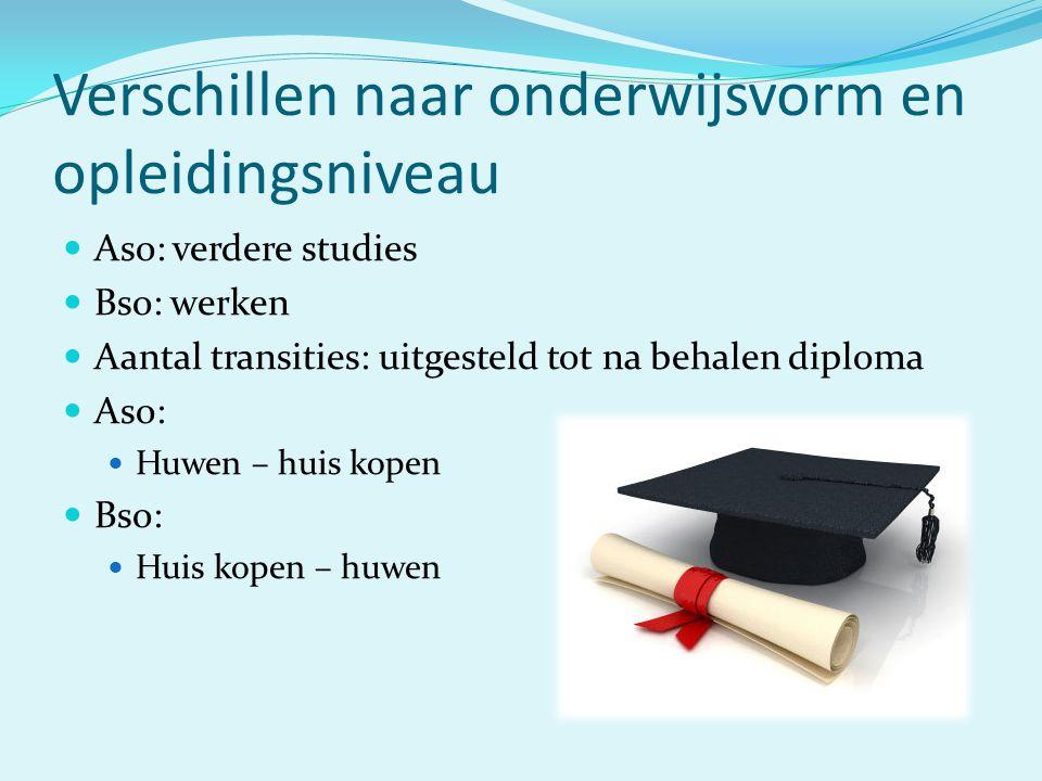 Verschillen naar onderwijsvorm en opleidingsniveau  Aso: verdere studies  Bso: werken  Aantal transities: uitgesteld tot na behalen diploma  Aso: