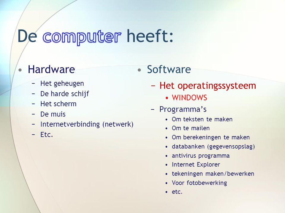 •Hardware −Het geheugen −De harde schijf −Het scherm −De muis −Internetverbinding (netwerk) −Etc.