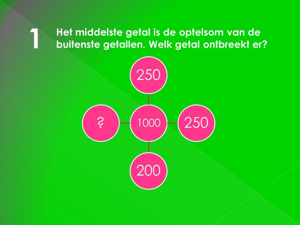 1000 250 200? 1 Het middelste getal is de optelsom van de buitenste getallen. Welk getal ontbreekt er?