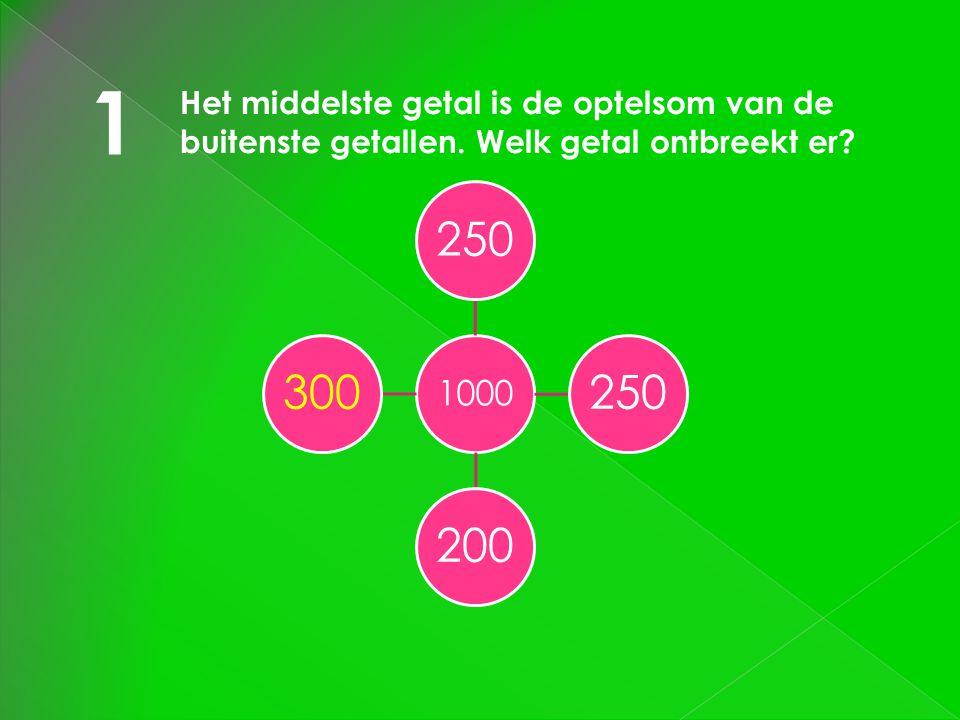 1000 250 200300 1 Het middelste getal is de optelsom van de buitenste getallen. Welk getal ontbreekt er?