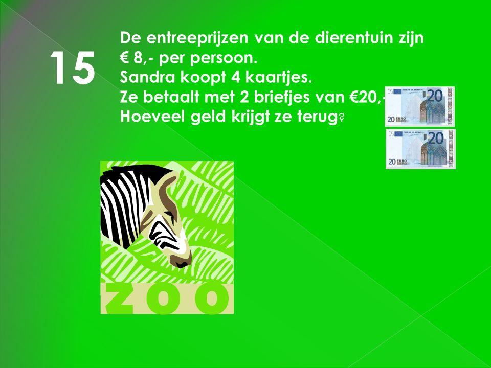15 De entreeprijzen van de dierentuin zijn € 8,- per persoon. Sandra koopt 4 kaartjes. Ze betaalt met 2 briefjes van €20,- Hoeveel geld krijgt ze teru