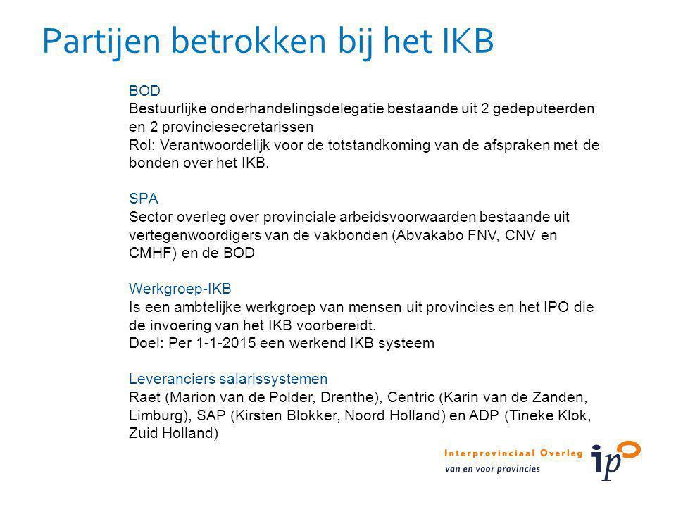 IKB betekent geen uitbreiding van het arbeidsvoorwaardenpakket.