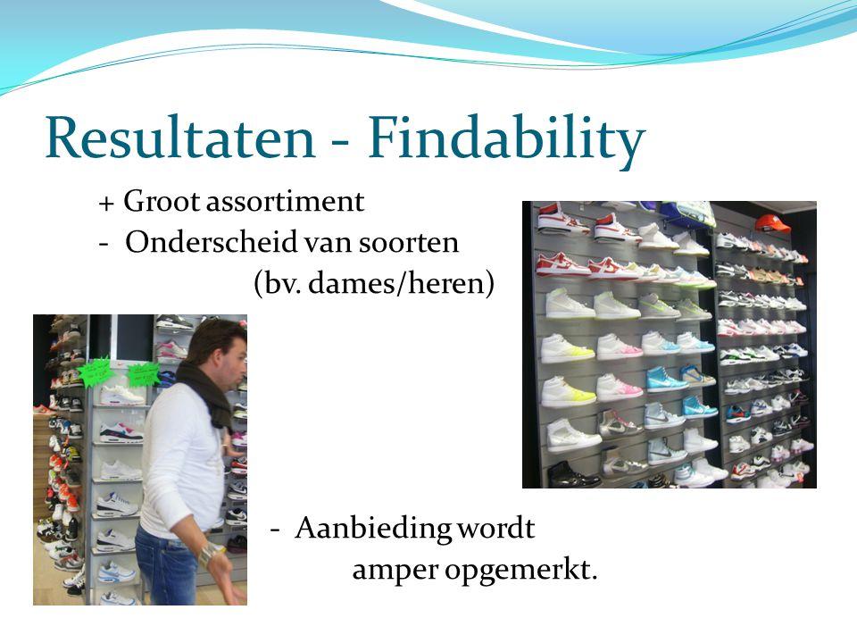 Resultaten - Findability + Groot assortiment - Onderscheid van soorten (bv. dames/heren) - Aanbieding wordt amper opgemerkt.