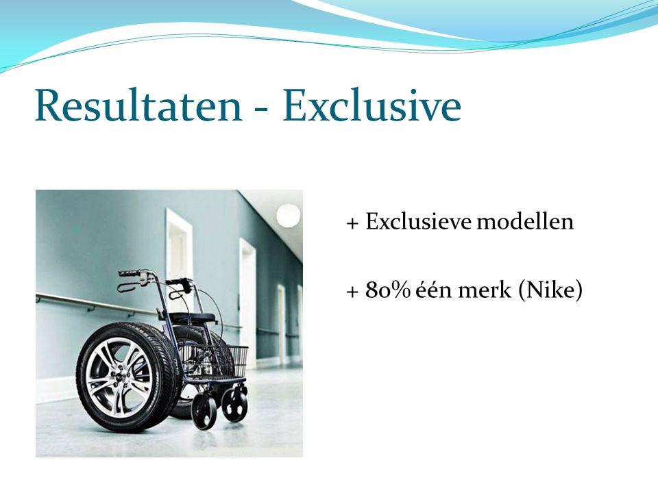 Resultaten - Exclusive + Exclusieve modellen + 80% één merk (Nike)