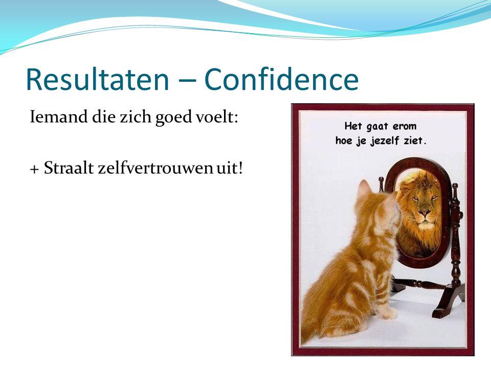 Resultaten – Confidence Iemand die zich goed voelt: + Straalt zelfvertrouwen uit!