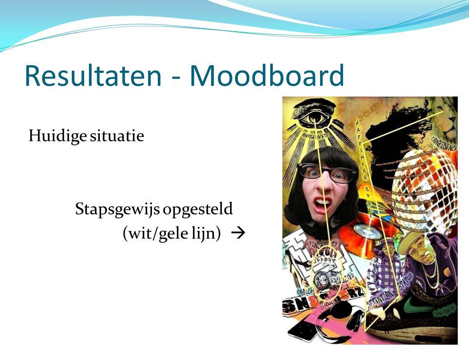 Resultaten - Moodboard Huidige situatie Stapsgewijs opgesteld (wit/gele lijn) 