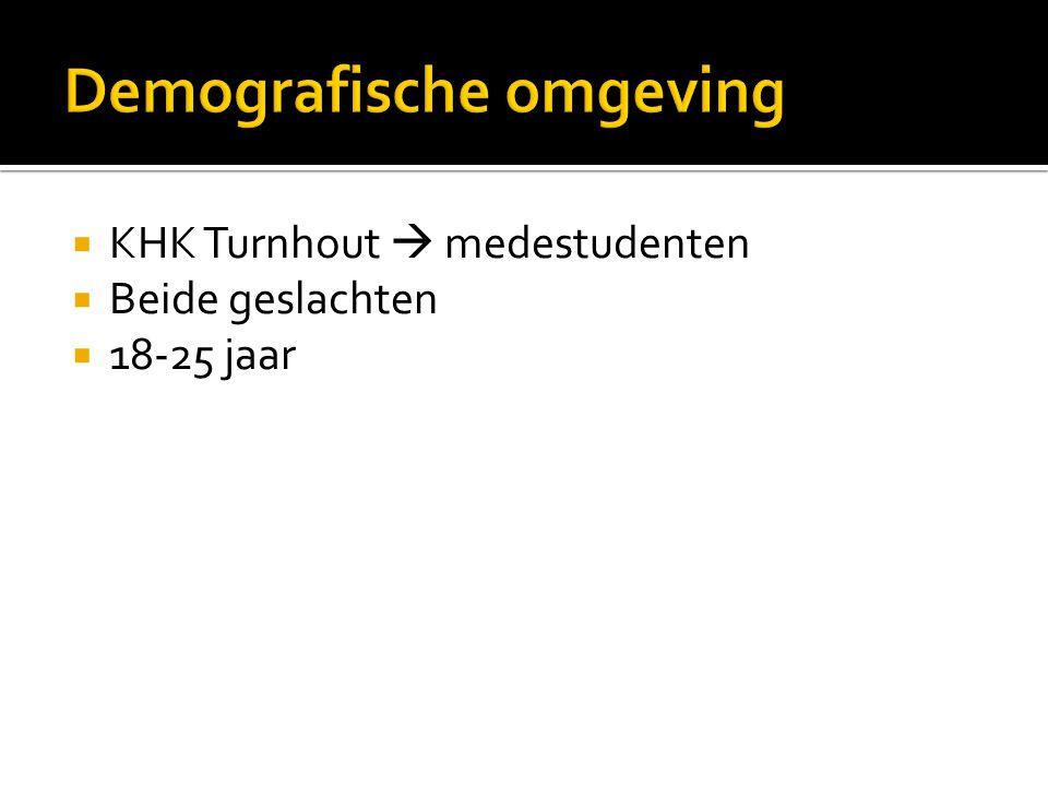  KHK Turnhout  medestudenten  Beide geslachten  18-25 jaar