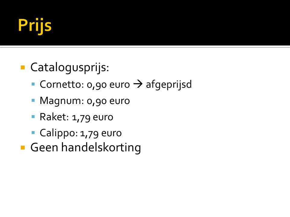  Catalogusprijs:  Cornetto: 0,90 euro  afgeprijsd  Magnum: 0,90 euro  Raket: 1,79 euro  Calippo: 1,79 euro  Geen handelskorting