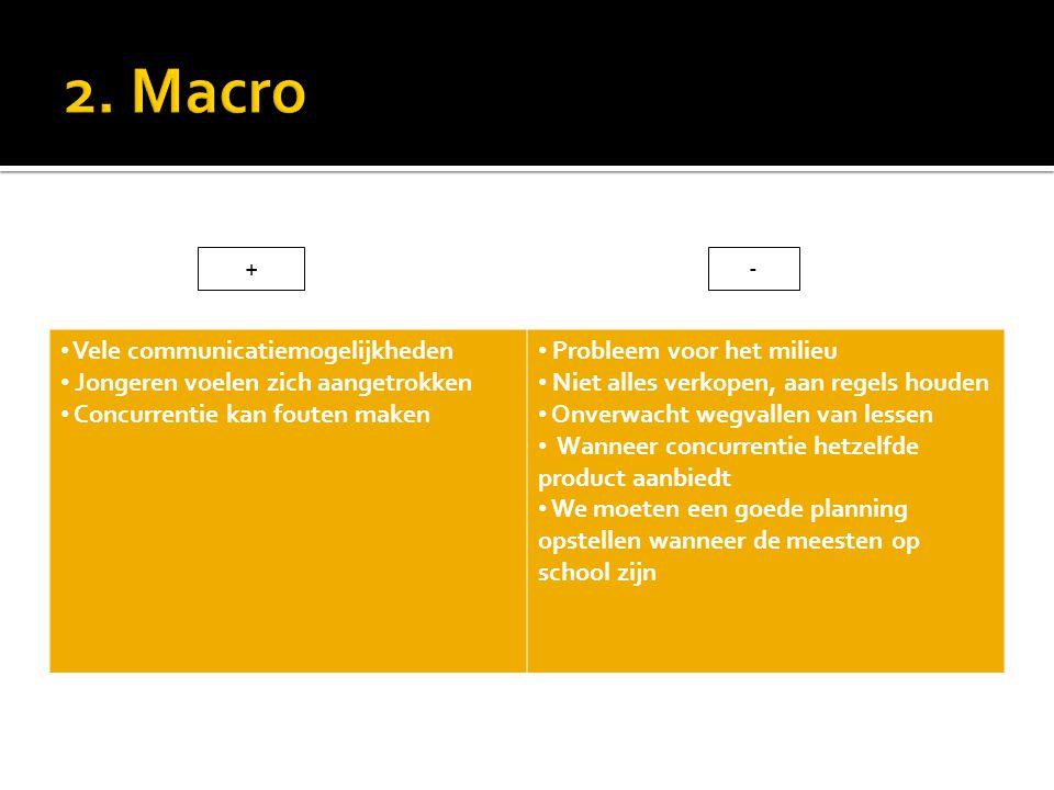 Macro-omgeving van het bedrijf Micro-omgeving van het bedrijf