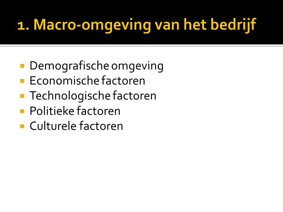  Demografische omgeving  Economische factoren  Technologische factoren  Politieke factoren  Culturele factoren