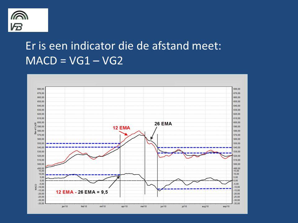 Er is een indicator die de afstand meet: MACD = VG1 – VG2