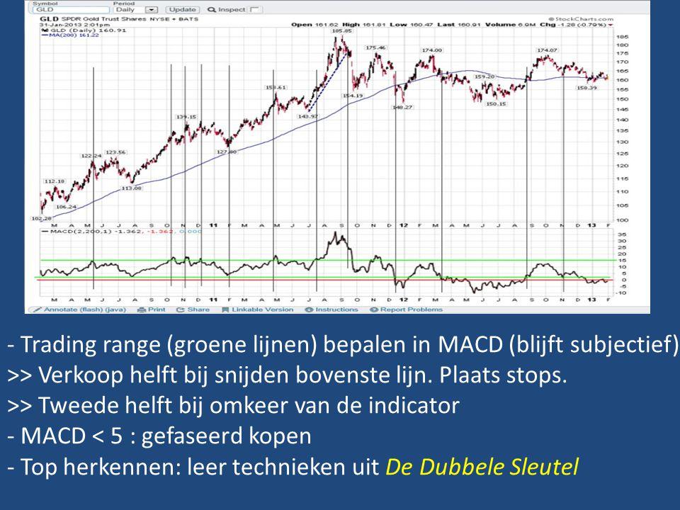- Trading range (groene lijnen) bepalen in MACD (blijft subjectief) >> Verkoop helft bij snijden bovenste lijn.