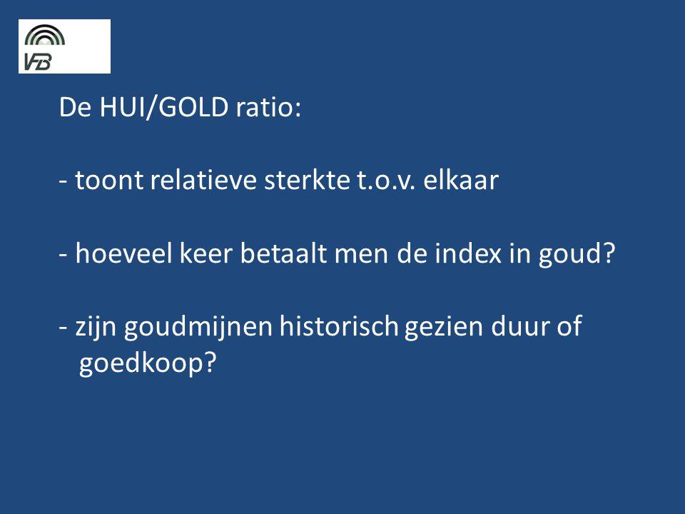 De HUI/GOLD ratio: - toont relatieve sterkte t.o.v.
