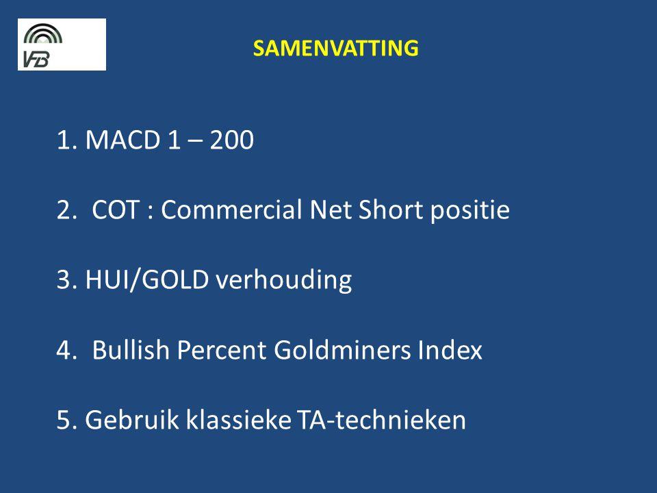 SAMENVATTING 1.MACD 1 – 200 2. COT : Commercial Net Short positie 3.