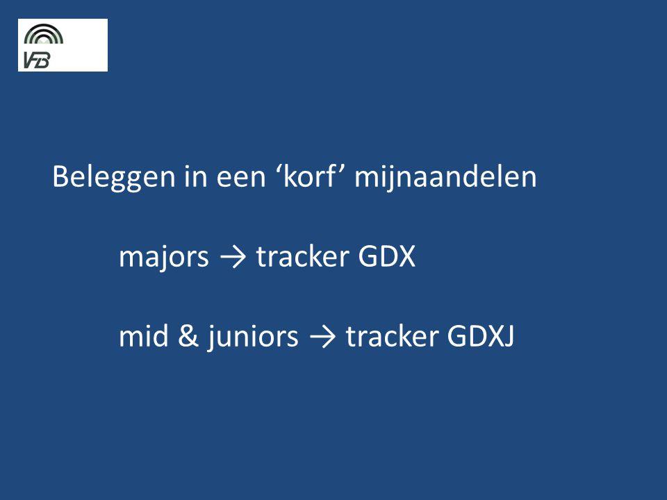 Beleggen in een 'korf' mijnaandelen majors → tracker GDX mid & juniors → tracker GDXJ