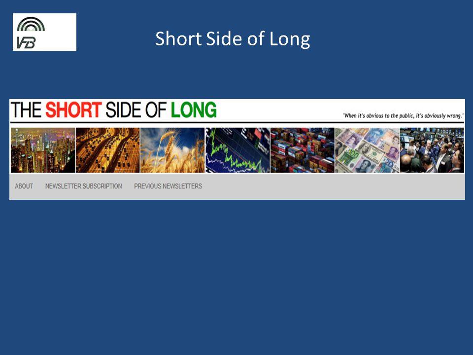 Short Side of Long