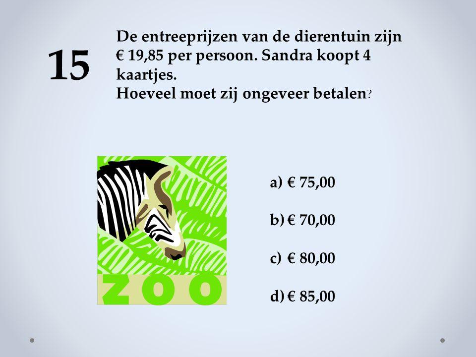 15 De entreeprijzen van de dierentuin zijn € 19,85 per persoon.