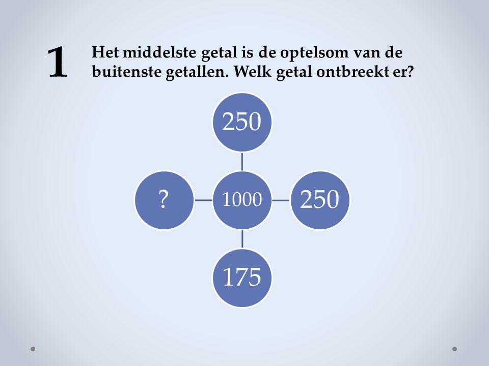 1000 250 175 .1 Het middelste getal is de optelsom van de buitenste getallen.