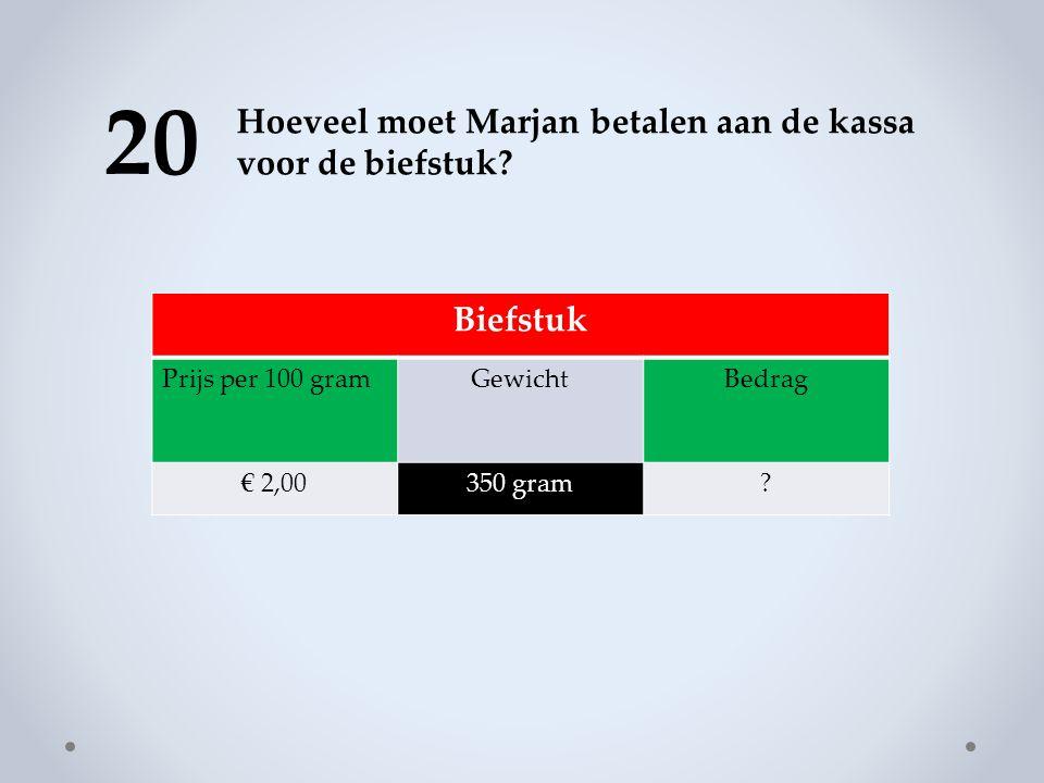20 Biefstuk Prijs per 100 gramGewichtBedrag € 2,00350 gram.