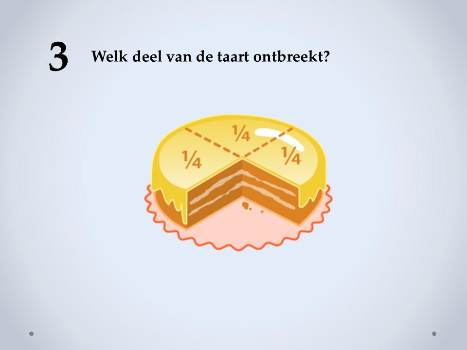 3 Welk deel van de taart ontbreekt?
