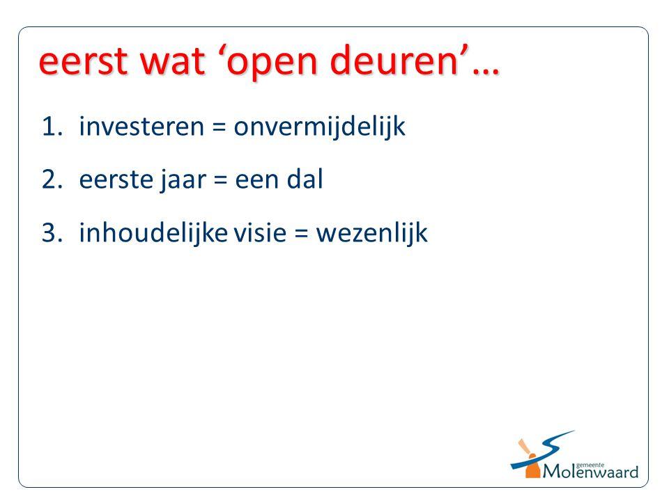 1.investeren = onvermijdelijk 2.eerste jaar = een dal 3.inhoudelijke visie = wezenlijk eerst wat 'open deuren'…