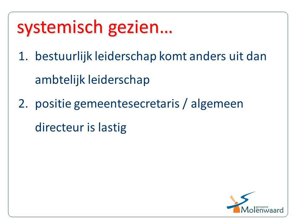 1.bestuurlijk leiderschap komt anders uit dan ambtelijk leiderschap 2.positie gemeentesecretaris / algemeen directeur is lastig systemisch gezien…