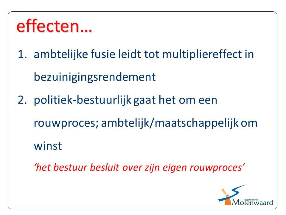 1.ambtelijke fusie leidt tot multipliereffect in bezuinigingsrendement 2.politiek-bestuurlijk gaat het om een rouwproces; ambtelijk/maatschappelijk om
