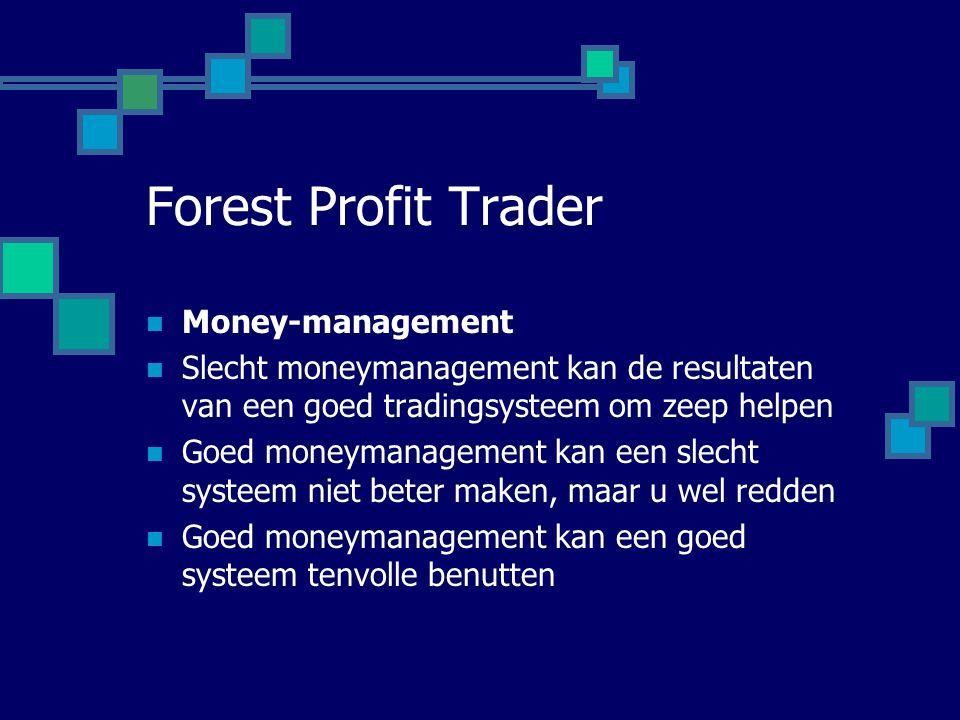 Forest Profit Trader  Money-management  Slecht moneymanagement kan de resultaten van een goed tradingsysteem om zeep helpen  Goed moneymanagement k