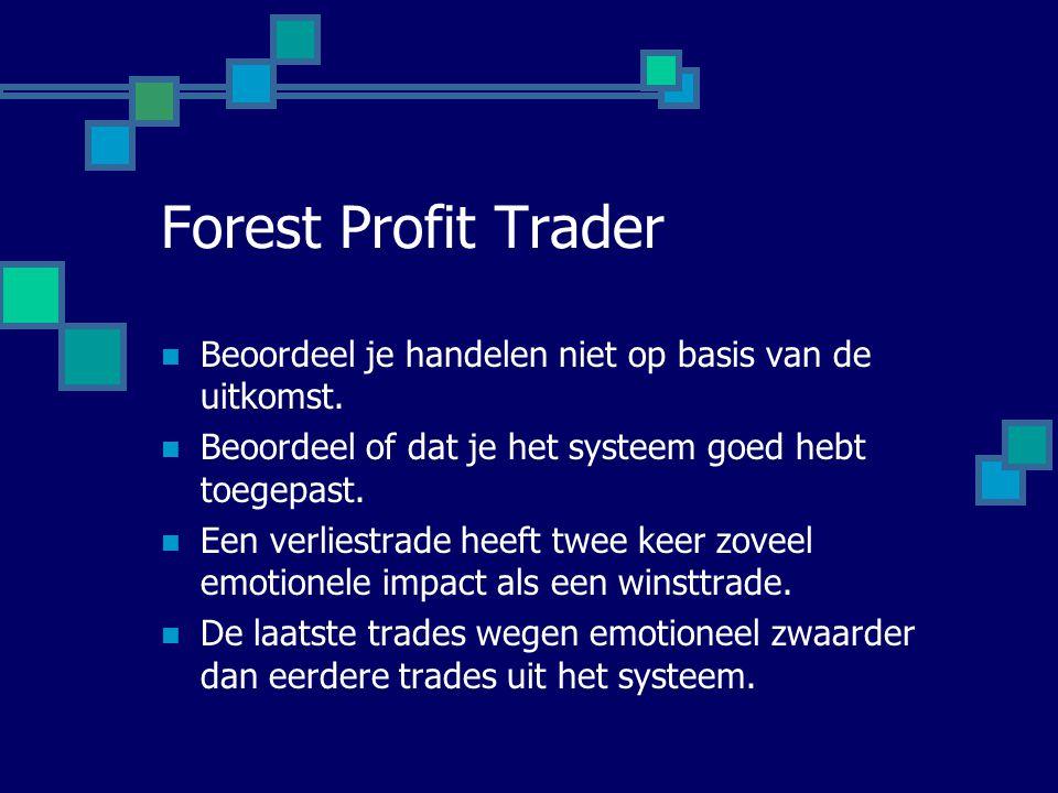 Forest Profit Trader  Beoordeel je handelen niet op basis van de uitkomst.  Beoordeel of dat je het systeem goed hebt toegepast.  Een verliestrade