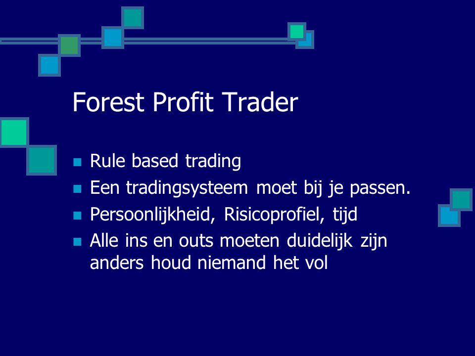 Forest Profit Trader  Rule based trading  Een tradingsysteem moet bij je passen.  Persoonlijkheid, Risicoprofiel, tijd  Alle ins en outs moeten du