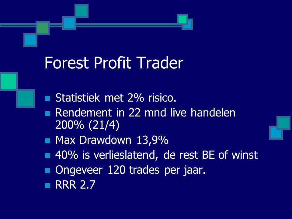 Forest Profit Trader  Statistiek met 2% risico.  Rendement in 22 mnd live handelen 200% (21/4)  Max Drawdown 13,9%  40% is verlieslatend, de rest