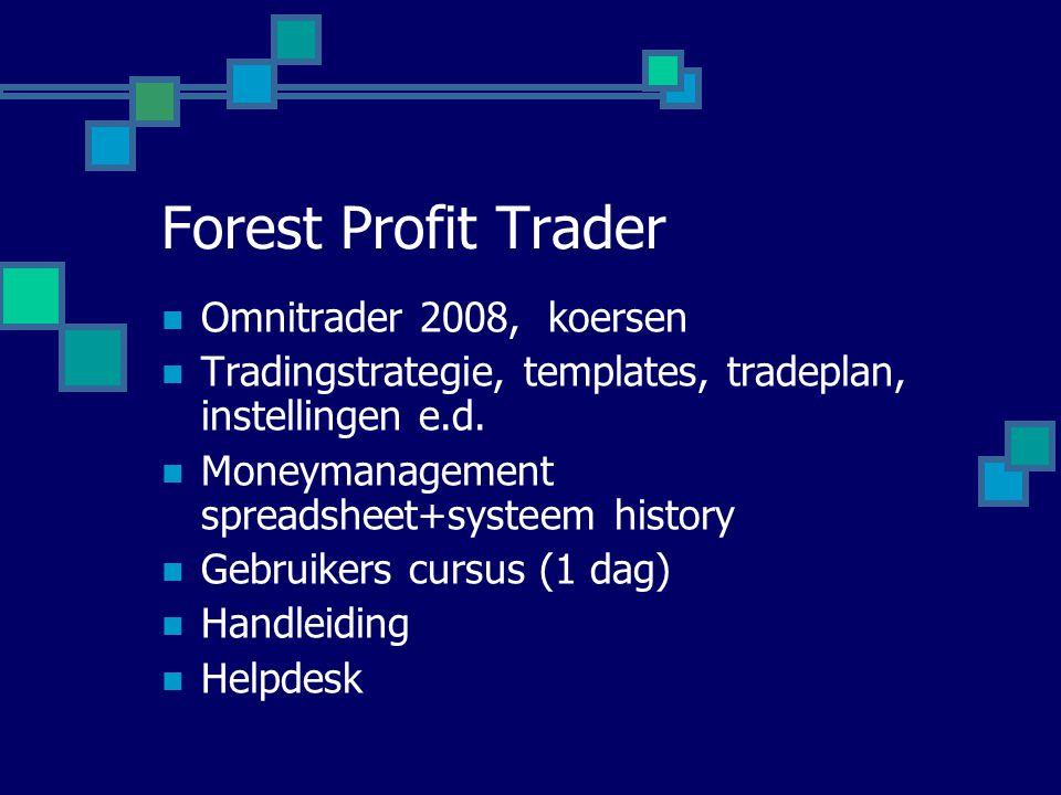 Forest Profit Trader  Omnitrader 2008, koersen  Tradingstrategie, templates, tradeplan, instellingen e.d.  Moneymanagement spreadsheet+systeem hist